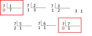 es un numero primo 300x118 - Determine cuándo un número es primo  en Pseint