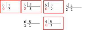 Determina si es un número primo o no