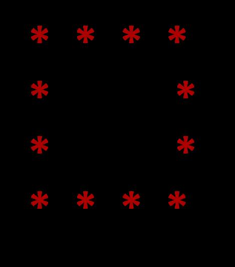 cuadrado bordes asteriscos java - Como Hacer un Cuadrado con Asteriscos Solo Bordes - Java